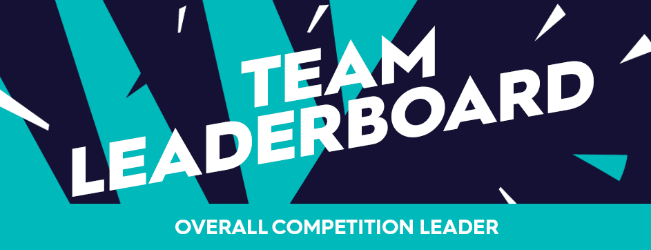 Team Leaderboard - Overall Competition Leader