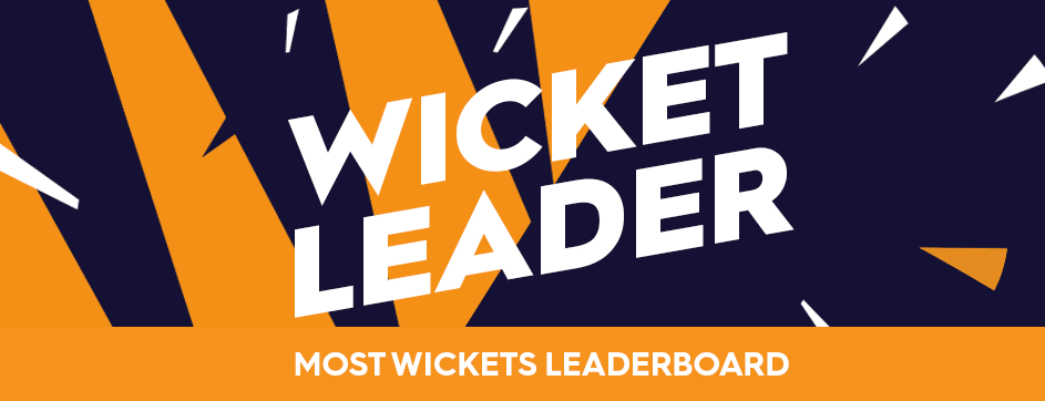 Wicket Leader - Most Wickets Leaderboard